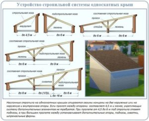 vidi_strpl_sist_dl_maloetgn_str8-300x245.jpg