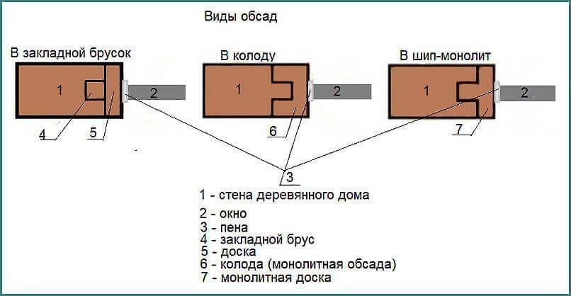 plastikovye_okna_v_derevyannom_dome-10.jpg
