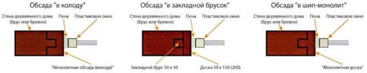 osobennosti-ustanovki-plastikovyh-okon-v-derevyannom-dome-14.jpg