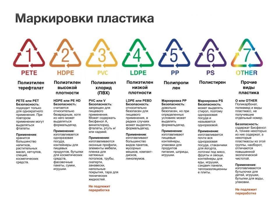 Markirovki-plastika.jpg