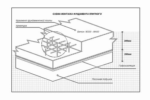 shema-plitnogo-fundamenta.jpg
