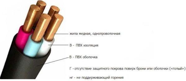shema-markirovki-600x263.jpg