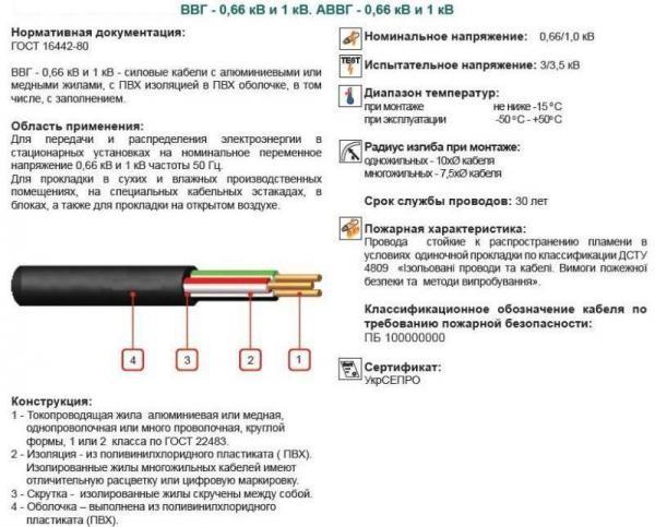 kabel_silovoi_04_plus-600x483.jpg