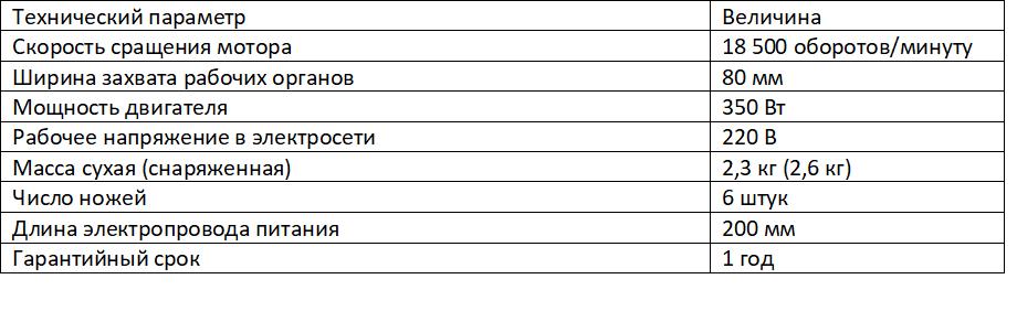 таблица-3.png