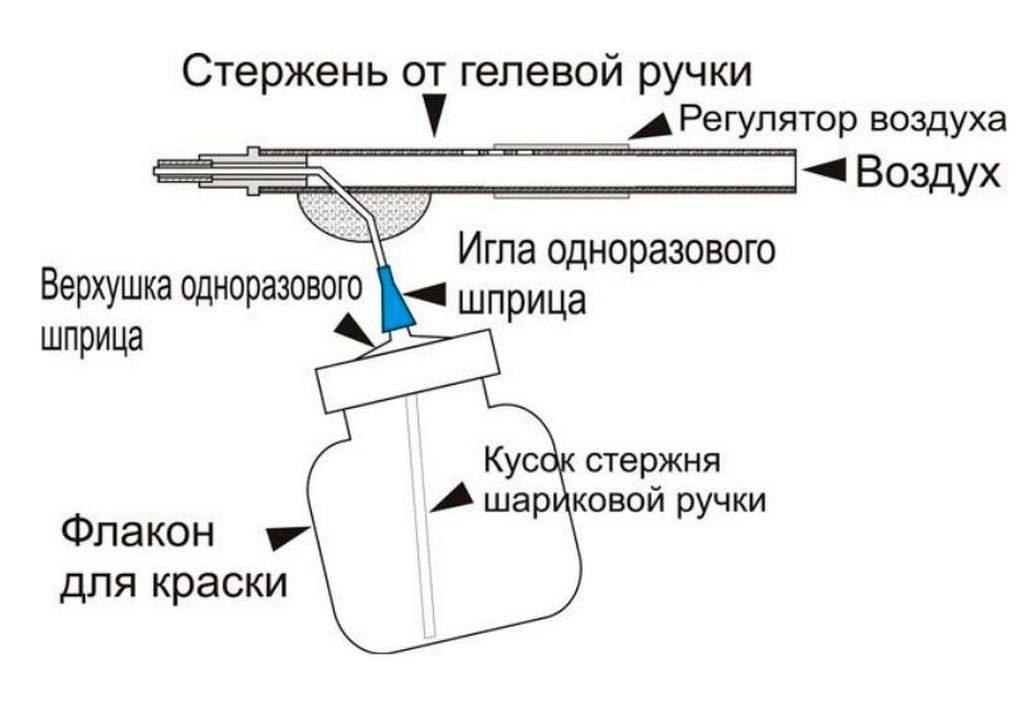 pulverizator-dlya-kraski-avto8-1024x707.jpg