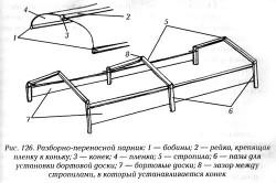 razborno-perenosnoj-parnik-250x166.jpg