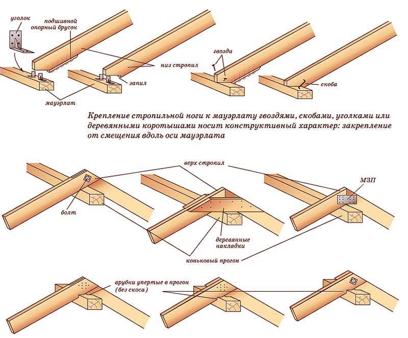 крыша2.jpg