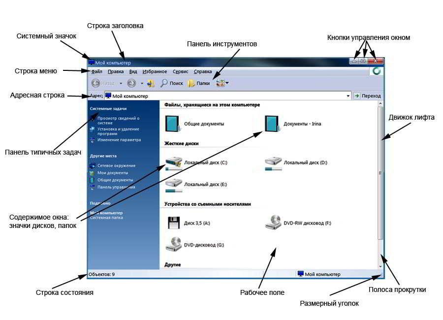 Struktura-okna-Windows.jpg