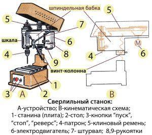 sverlstanok-7big1-300x267.jpg