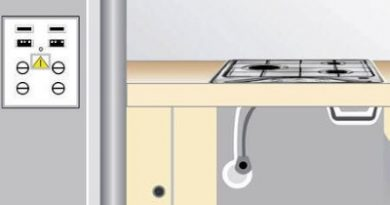 Как встроить варочную панель в столешницу: пошаговая инструкция